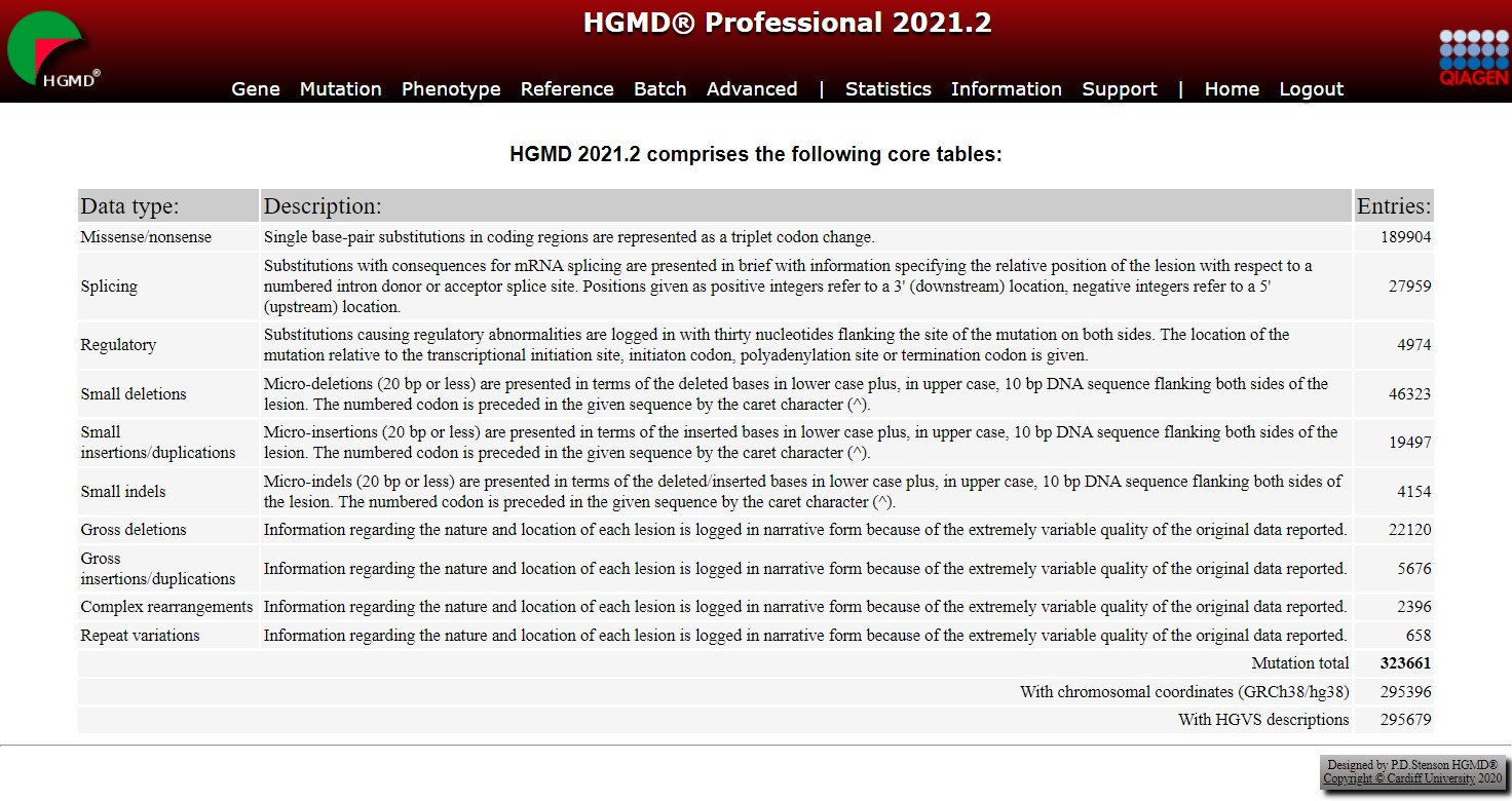 Announcing the 2021.2 Release of HGMD® Professional